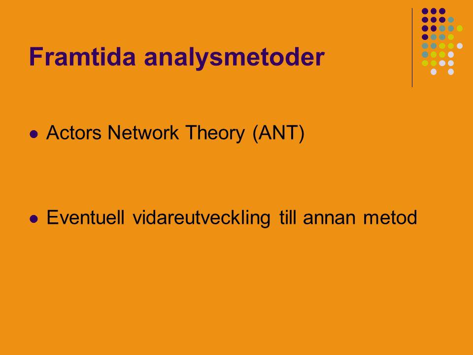 Framtida analysmetoder Actors Network Theory (ANT) Eventuell vidareutveckling till annan metod