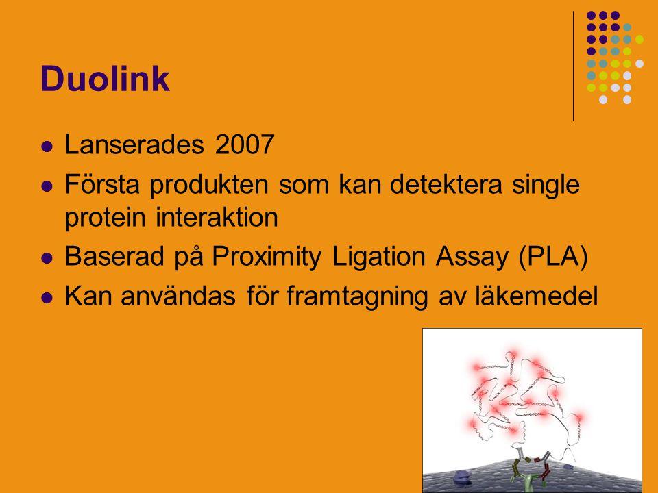 Duolink Lanserades 2007 Första produkten som kan detektera single protein interaktion Baserad på Proximity Ligation Assay (PLA) Kan användas för framtagning av läkemedel