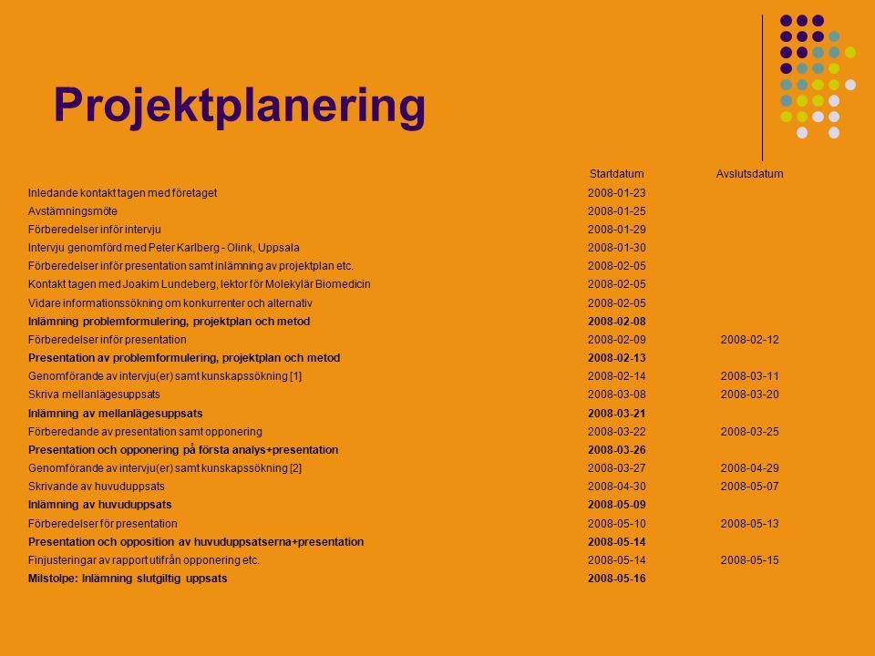 Projektplanering StartdatumAvslutsdatum Inledande kontakt tagen med företaget2008-01-23 Avstämningsmöte2008-01-25 Förberedelser inför intervju2008-01-29 Intervju genomförd med Peter Karlberg - Olink, Uppsala2008-01-30 Förberedelser inför presentation samt inlämning av projektplan etc.2008-02-05 Kontakt tagen med Joakim Lundeberg, lektor för Molekylär Biomedicin2008-02-05 Vidare informationssökning om konkurrenter och alternativ2008-02-05 Inlämning problemformulering, projektplan och metod2008-02-08 Förberedelser inför presentation2008-02-092008-02-12 Presentation av problemformulering, projektplan och metod2008-02-13 Genomförande av intervju(er) samt kunskapssökning [1]2008-02-142008-03-11 Skriva mellanlägesuppsats2008-03-082008-03-20 Inlämning av mellanlägesuppsats2008-03-21 Förberedande av presentation samt opponering2008-03-222008-03-25 Presentation och opponering på första analys+presentation2008-03-26 Genomförande av intervju(er) samt kunskapssökning [2]2008-03-272008-04-29 Skrivande av huvuduppsats2008-04-302008-05-07 Inlämning av huvuduppsats2008-05-09 Förberedelser för presentation2008-05-102008-05-13 Presentation och opposition av huvuduppsatserna+presentation2008-05-14 Finjusteringar av rapport utifrån opponering etc.2008-05-142008-05-15 Milstolpe: Inlämning slutgiltig uppsats2008-05-16