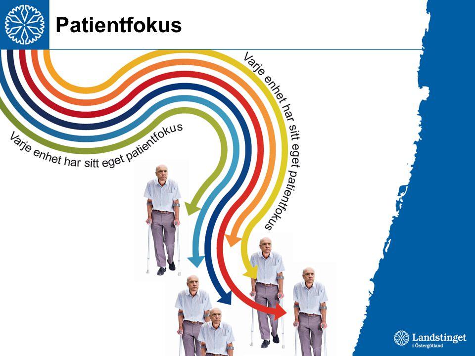 Patientfokus