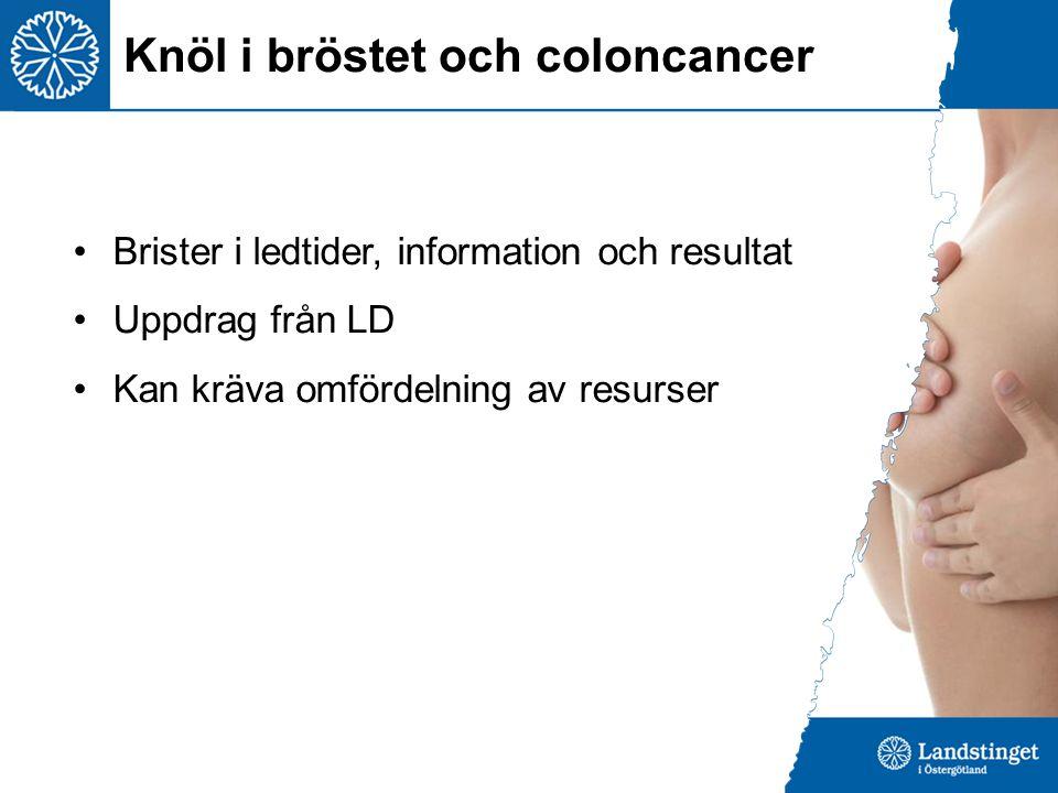Knöl i bröstet och coloncancer Brister i ledtider, information och resultat Uppdrag från LD Kan kräva omfördelning av resurser