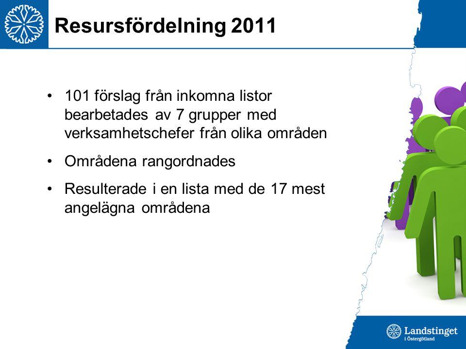 Resursfördelning 2011 101 förslag från inkomna listor bearbetades av 7 grupper med verksamhetschefer från olika områden Områdena rangordnades Resulterade i en lista med de 17 mest angelägna områdena