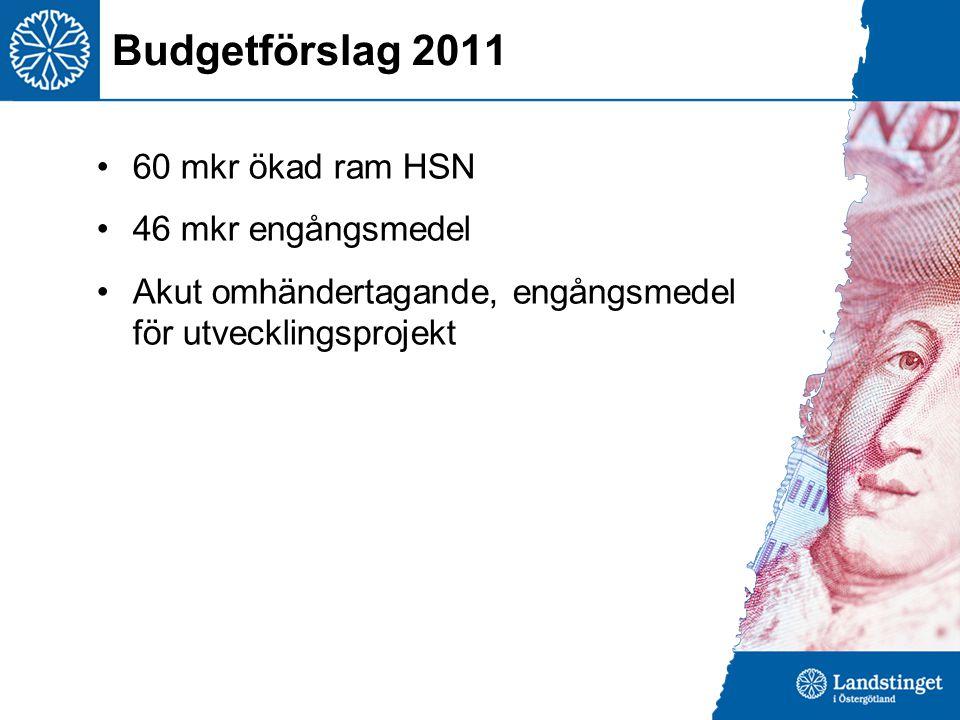 Budgetförslag 2011 60 mkr ökad ram HSN 46 mkr engångsmedel Akut omhändertagande, engångsmedel för utvecklingsprojekt