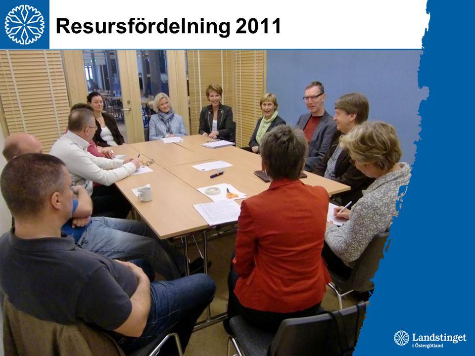 Resursfördelning 2011