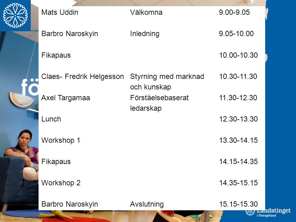 Mats UddinVälkomna9.00-9.05 Barbro NaroskyinInledning9.05-10.00 Fikapaus10.00-10.30 Claes- Fredrik HelgessonStyrning med marknad 10.30-11.30 och kunskap Axel TargamaaFörståelsebaserat11.30-12.30 ledarskap Lunch12.30-13.30 Workshop 113.30-14.15 Fikapaus14.15-14.35 Workshop 214.35-15.15 Barbro NaroskyinAvslutning15.15-15.30