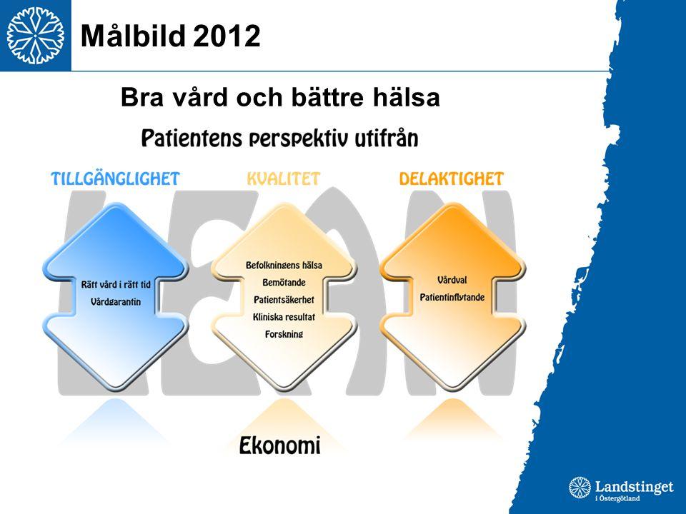 Målbild 2012 Bra vård och bättre hälsa
