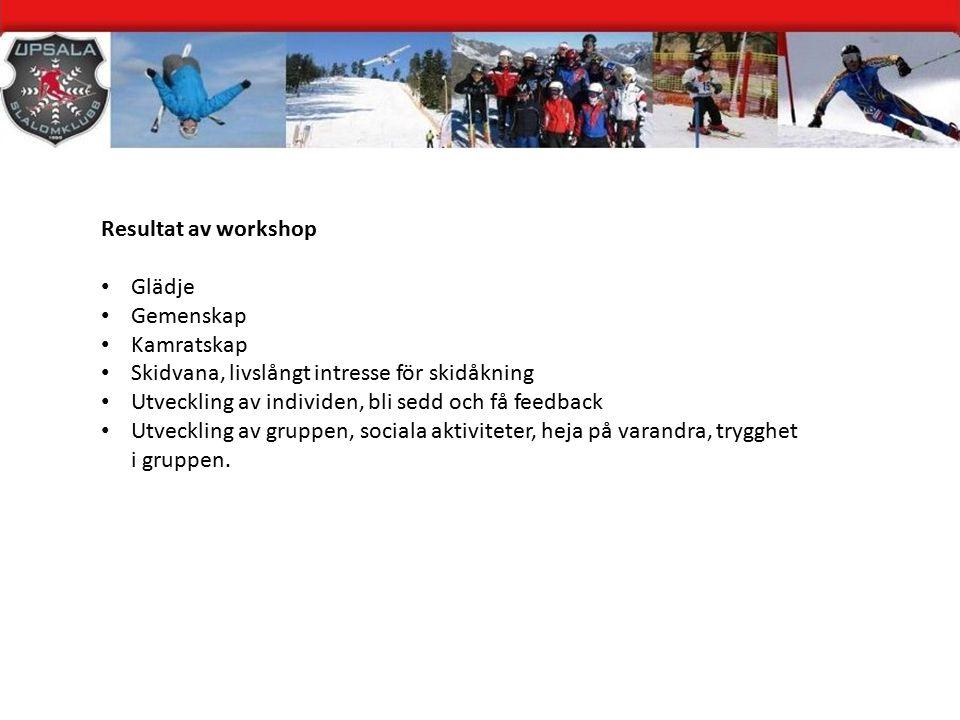 Resultat av workshop Glädje Gemenskap Kamratskap Skidvana, livslångt intresse för skidåkning Utveckling av individen, bli sedd och få feedback Utveckling av gruppen, sociala aktiviteter, heja på varandra, trygghet i gruppen.