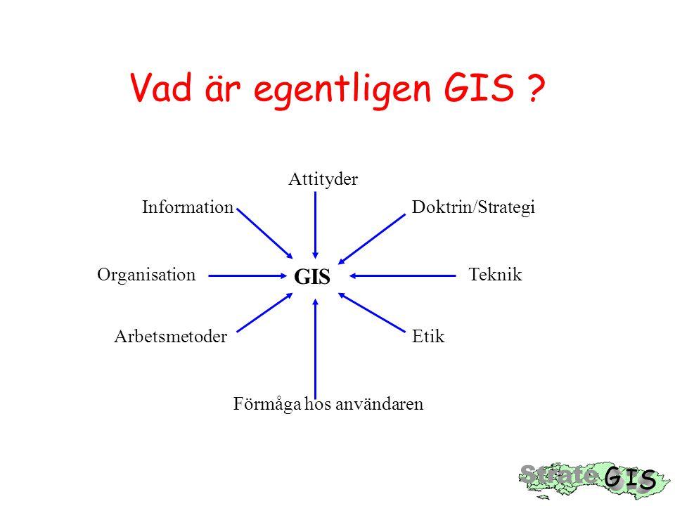 Vad är egentligen GIS ? GIS Attityder Förmåga hos användaren OrganisationTeknik Doktrin/Strategi EtikArbetsmetoder Information