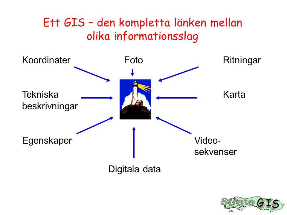 Ett GIS – den kompletta länken mellan olika informationsslag Koordinater FotoRitningar Tekniska Karta beskrivningar EgenskaperVideo- sekvenser Digitala data