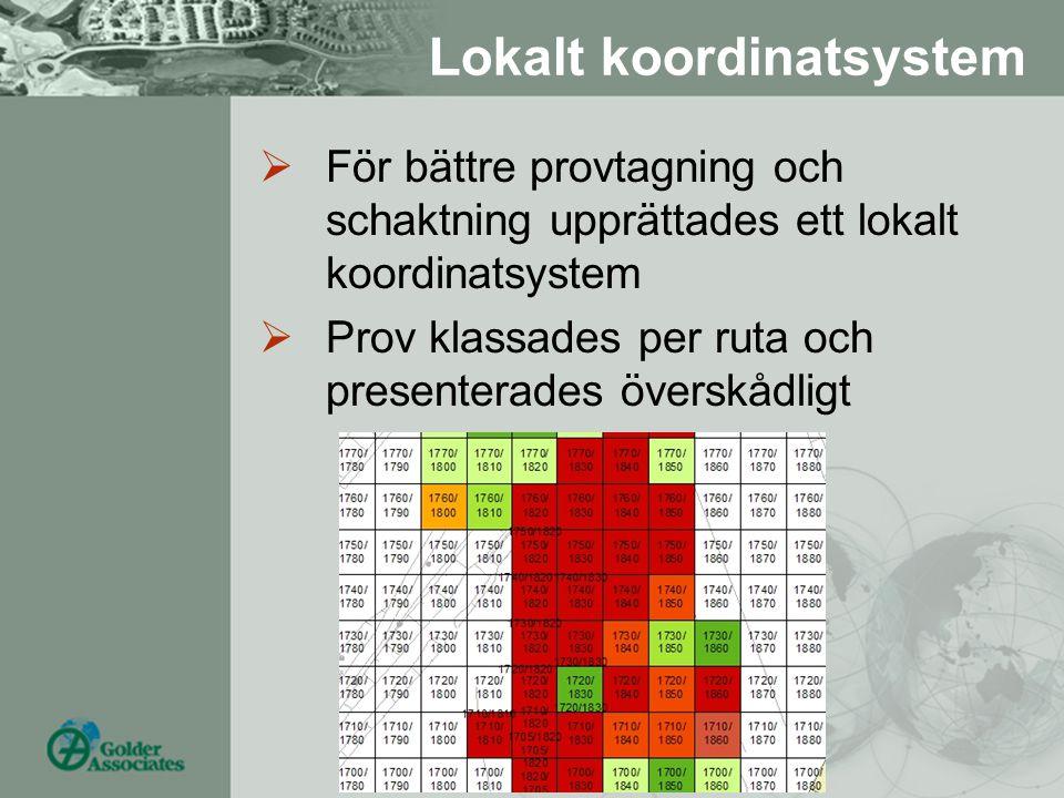 Lokalt koordinatsystem  För bättre provtagning och schaktning upprättades ett lokalt koordinatsystem  Prov klassades per ruta och presenterades över