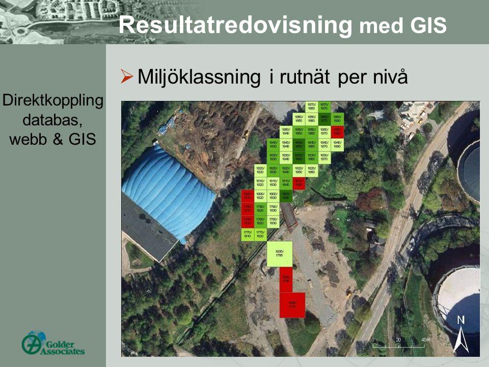 Resultatredovisning med GIS  Miljöklassning i rutnät per nivå Direktkoppling databas, webb & GIS