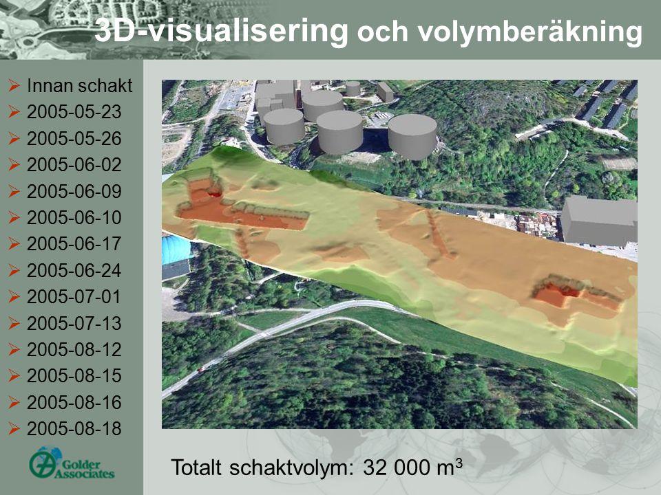 3D-visualisering och volymberäkning  Innan schakt  2005-05-23  2005-05-26  2005-06-02  2005-06-09  2005-06-10  2005-06-17  2005-06-24  2005-0
