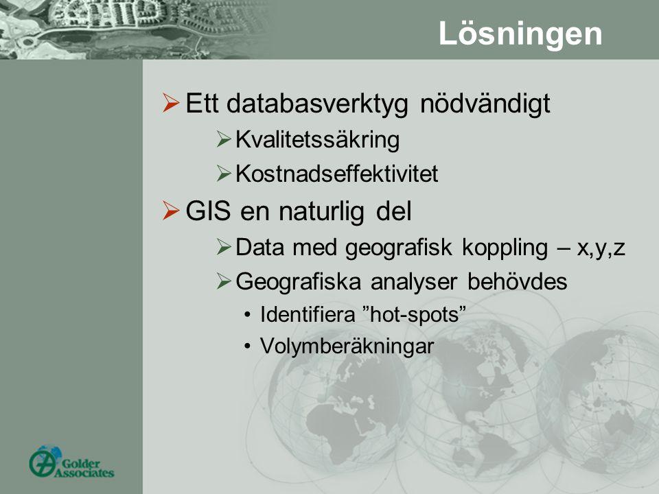Lösningen  Ett databasverktyg nödvändigt  Kvalitetssäkring  Kostnadseffektivitet  GIS en naturlig del  Data med geografisk koppling – x,y,z  Geo