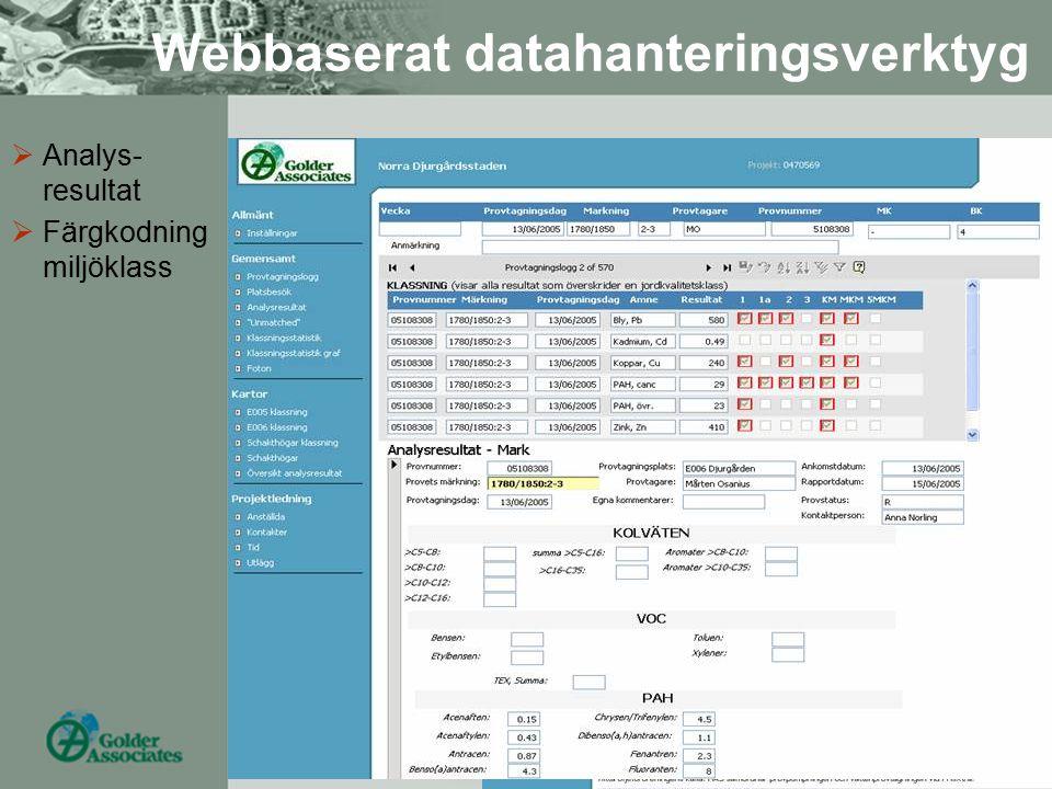 Webbaserat datahanteringsverktyg  Internt verktyg: projektwebb  Analys- resultat  Färgkodning miljöklass