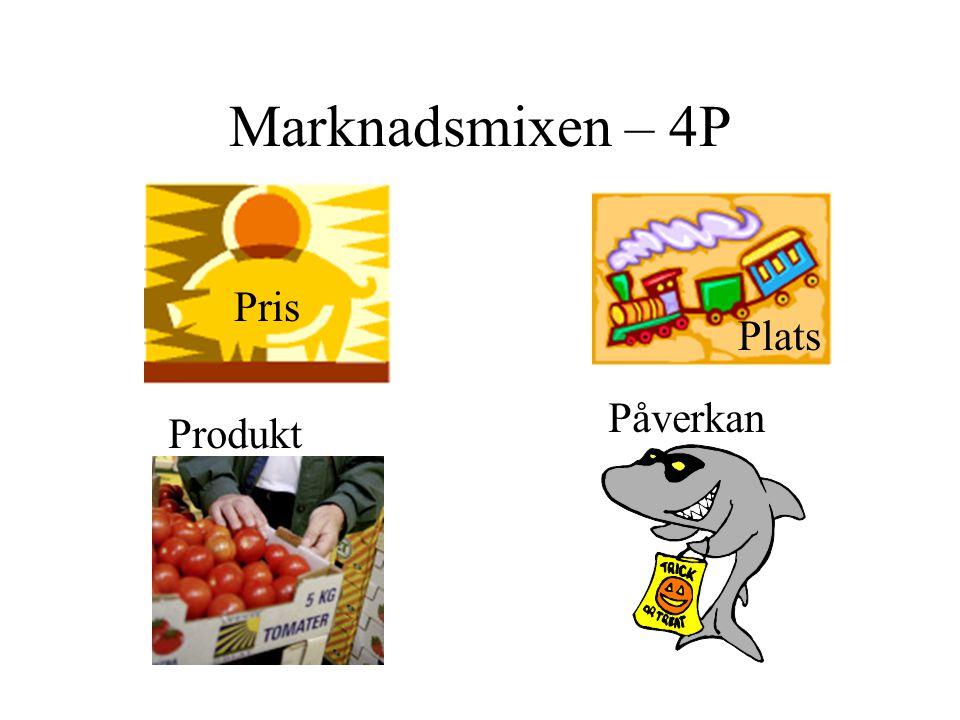 Marknadsmixen – 4P Pris Plats Produkt Påverkan