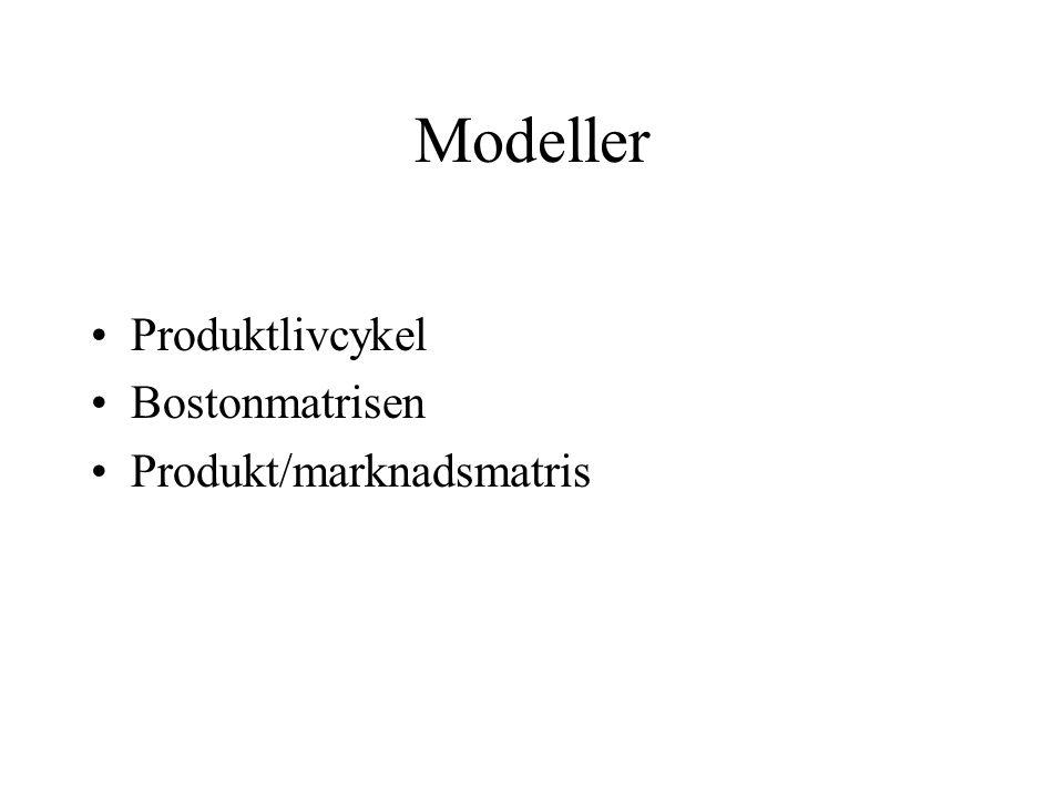 Modeller Produktlivcykel Bostonmatrisen Produkt/marknadsmatris