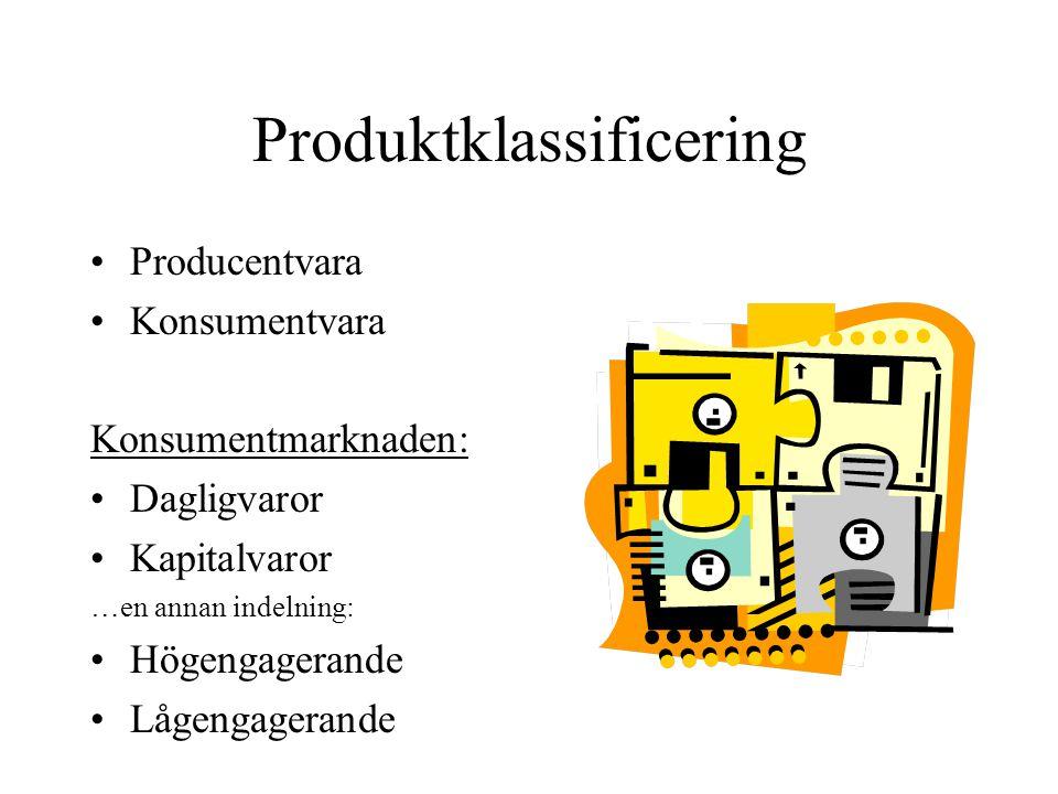 Produktklassificering Producentvara Konsumentvara Konsumentmarknaden: Dagligvaror Kapitalvaror …en annan indelning: Högengagerande Lågengagerande
