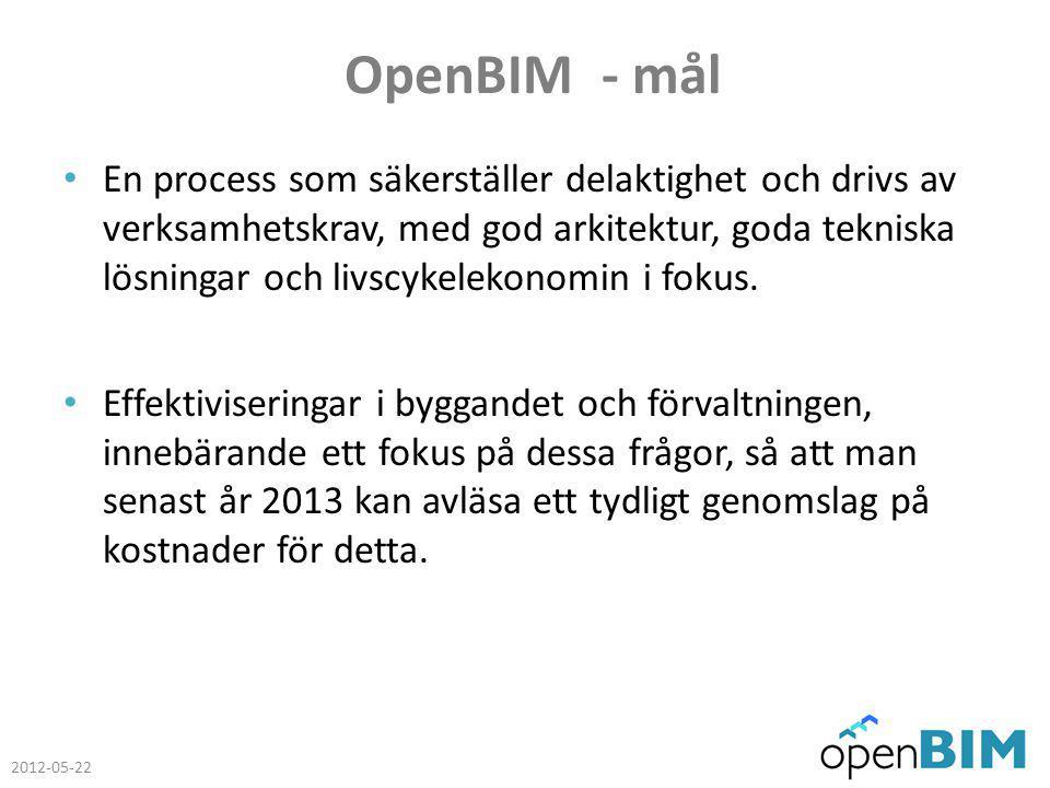 OpenBIM - mål En process som säkerställer delaktighet och drivs av verksamhetskrav, med god arkitektur, goda tekniska lösningar och livscykelekonomin i fokus.