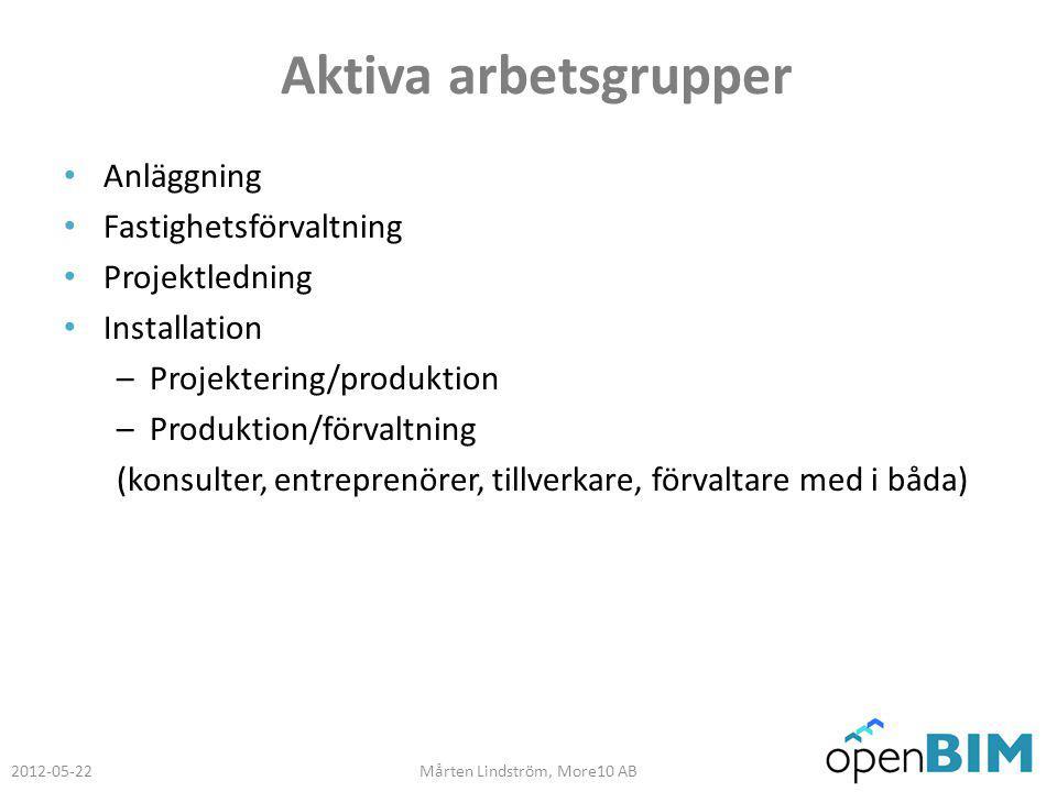Aktiva arbetsgrupper Anläggning Fastighetsförvaltning Projektledning Installation –Projektering/produktion –Produktion/förvaltning (konsulter, entreprenörer, tillverkare, förvaltare med i båda) 2012-05-22Mårten Lindström, More10 AB