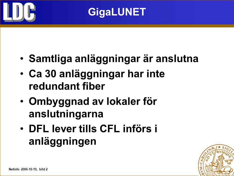 NetInfo 2006-10-19, bild 2 GigaLUNET Samtliga anläggningar är anslutna Ca 30 anläggningar har inte redundant fiber Ombyggnad av lokaler för anslutning