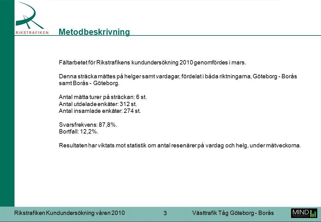 Rikstrafiken Kundundersökning våren 2010Västtrafik Tåg Göteborg - Borås 4 På betygsfrågorna får användarna ge betyg mellan 1 – 7, där 1 = lägsta betyget och 7 = högsta betyget.
