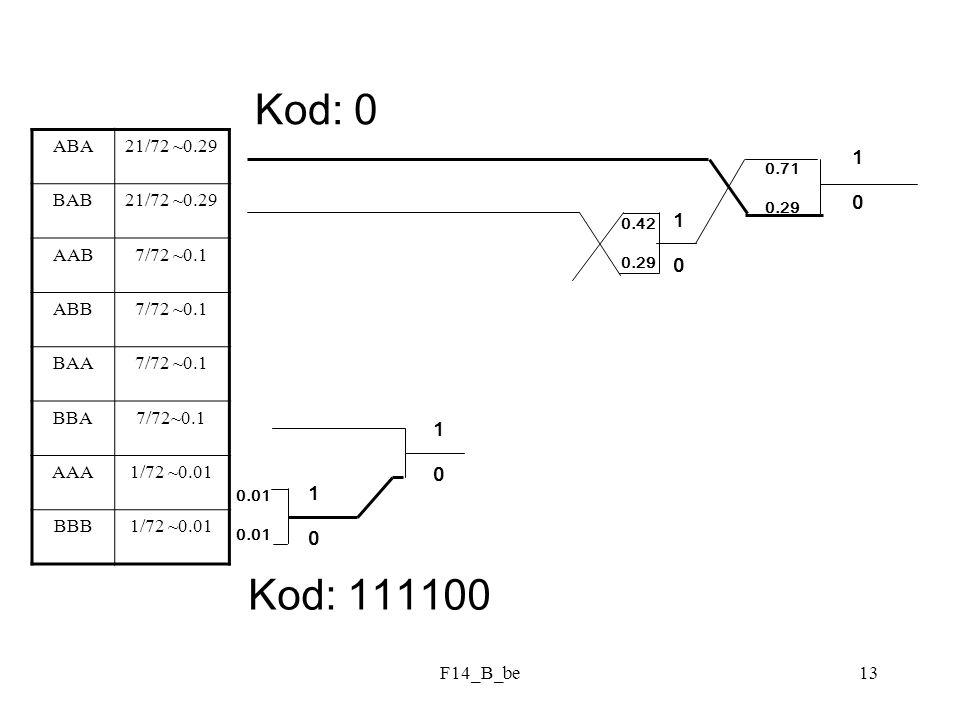F14_B_be13 ABA21/72 ~0.29 BAB21/72 ~0.29 AAB7/72 ~0.1 ABB7/72 ~0.1 BAA7/72 ~0.1 BBA7/72~0.1 AAA1/72 ~0.01 BBB1/72 ~0.01 1010 1010 1010 0.71 0.29 Kod: