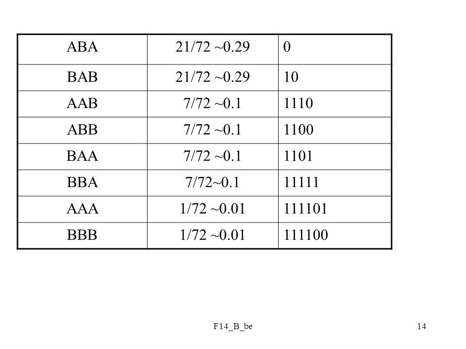F14_B_be14 ABA21/72 ~0.290 BAB21/72 ~0.2910 AAB7/72 ~0.11110 ABB7/72 ~0.11100 BAA7/72 ~0.11101 BBA7/72~0.111111 AAA1/72 ~0.01111101 BBB1/72 ~0.0111110
