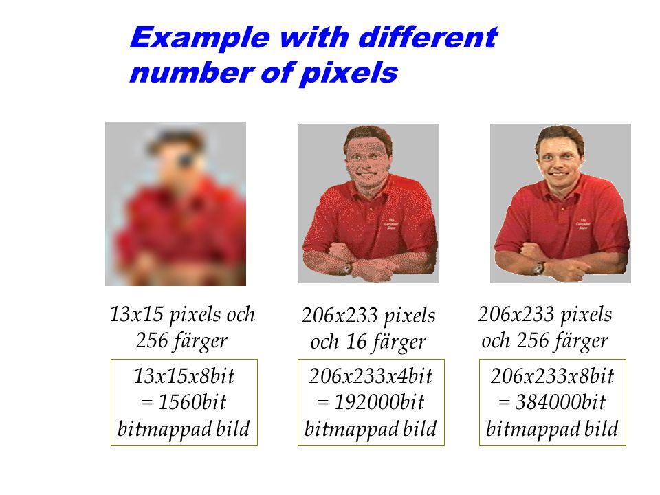 13x15 pixels och 256 färger Exempel: Beräkna informationsmängden.