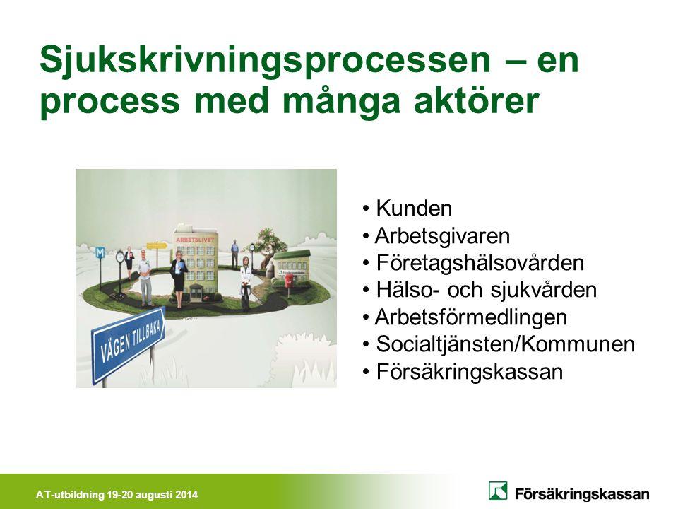 AT-utbildning 19-20 augusti 2014 Sjukskrivningsprocessen – en process med många aktörer Kunden Arbetsgivaren Företagshälsovården Hälso- och sjukvården