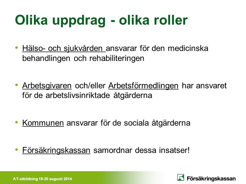 AT-utbildning 19-20 augusti 2014 Olika uppdrag - olika roller Hälso- och sjukvården ansvarar för den medicinska behandlingen och rehabiliteringen Arbe