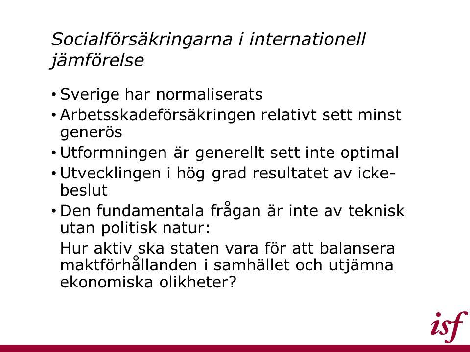 Socialförsäkringarna i internationell jämförelse Sverige har normaliserats Arbetsskadeförsäkringen relativt sett minst generös Utformningen är generellt sett inte optimal Utvecklingen i hög grad resultatet av icke- beslut Den fundamentala frågan är inte av teknisk utan politisk natur: Hur aktiv ska staten vara för att balansera maktförhållanden i samhället och utjämna ekonomiska olikheter?
