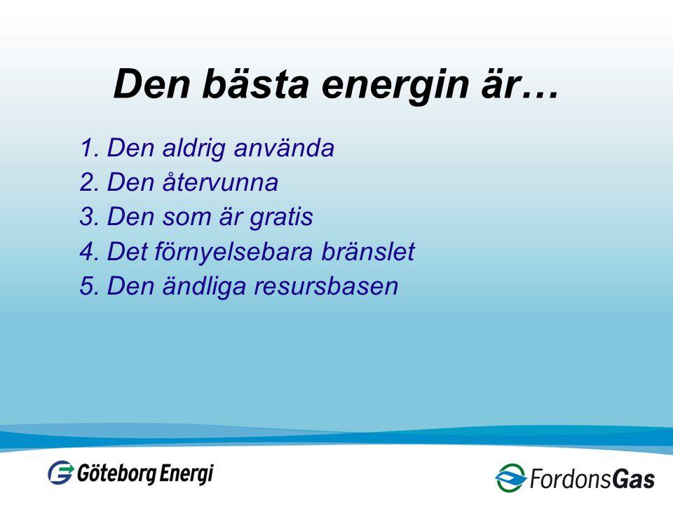 Den bästa energin är… 1.Den aldrig använda 2.Den återvunna 3.Den som är gratis 4.Det förnyelsebara bränslet 5.Den ändliga resursbasen