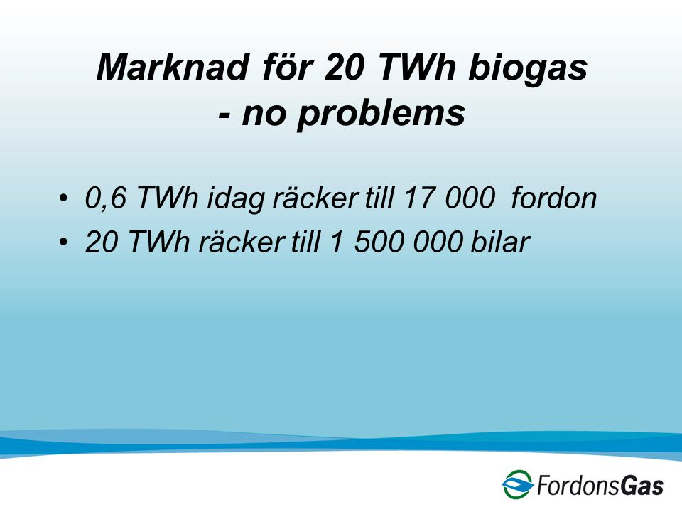 Marknad för 20 TWh biogas - no problems 0,6 TWh idag räcker till 17 000 fordon 20 TWh räcker till 1 500 000 bilar