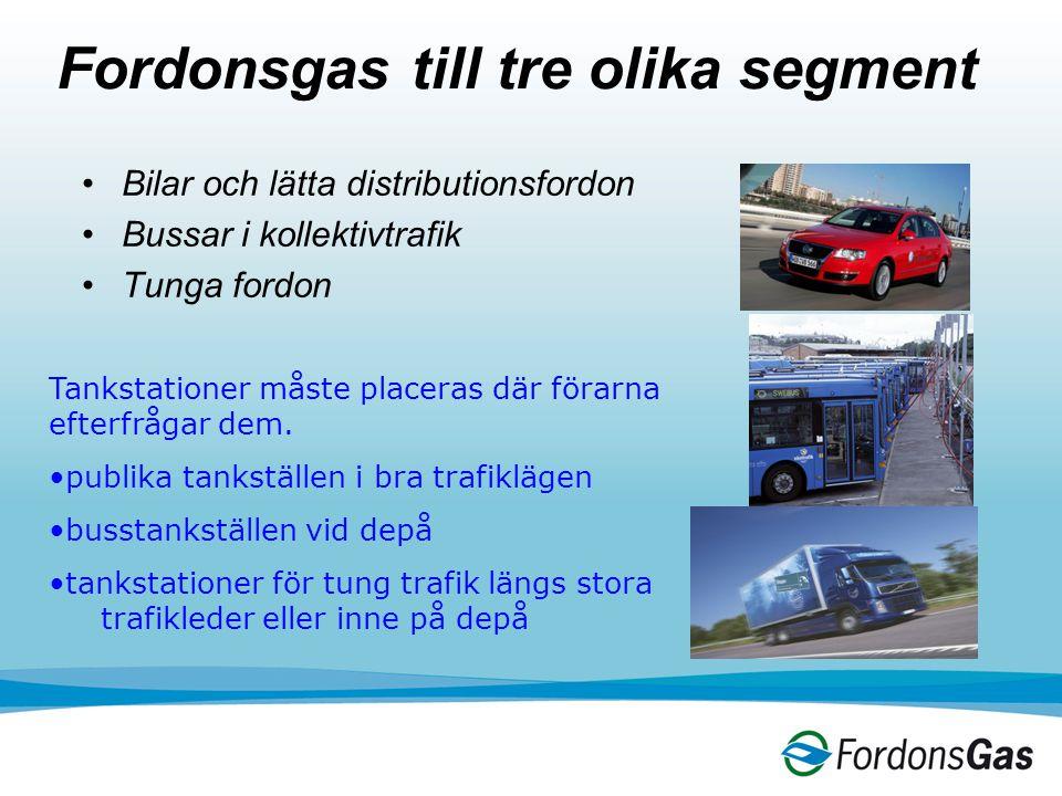 Fordonsgas till tre olika segment Bilar och lätta distributionsfordon Bussar i kollektivtrafik Tunga fordon Tankstationer måste placeras där förarna e