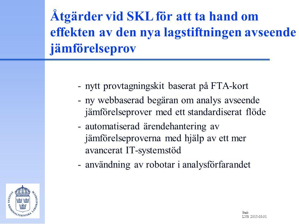 Stab LNS 2015-03-31 -nytt provtagningskit baserat på FTA-kort -ny webbaserad begäran om analys avseende jämförelseprover med ett standardiserat flöde