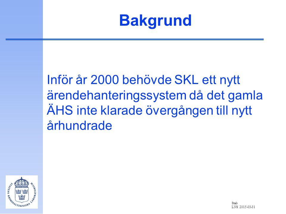 Stab LNS 2015-03-31 Inför år 2000 behövde SKL ett nytt ärendehanteringssystem då det gamla ÄHS inte klarade övergången till nytt århundrade Bakgrund