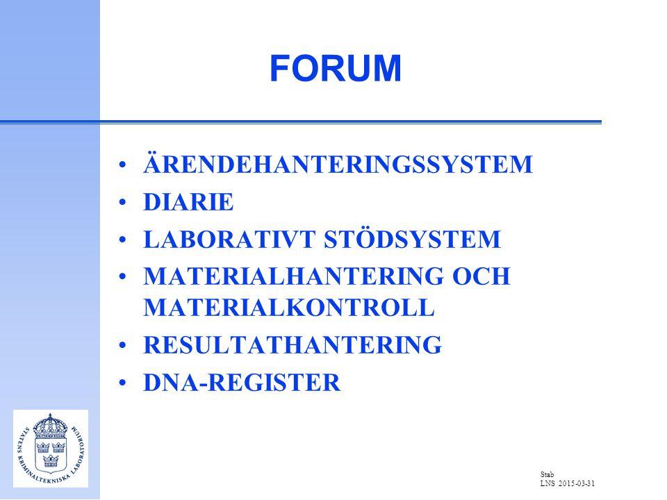 Stab LNS 2015-03-31 ÄRENDEHANTERINGSSYSTEM DIARIE LABORATIVT STÖDSYSTEM MATERIALHANTERING OCH MATERIALKONTROLL RESULTATHANTERING DNA-REGISTER FORUM