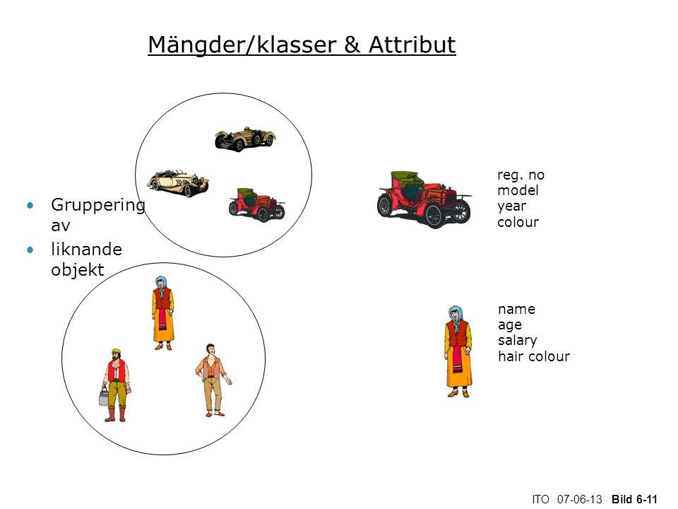 ITO 07-06-13 Bild 6-11 Mängder/klasser & Attribut Gruppering av liknande objekt reg. no model year colour name age salary hair colour