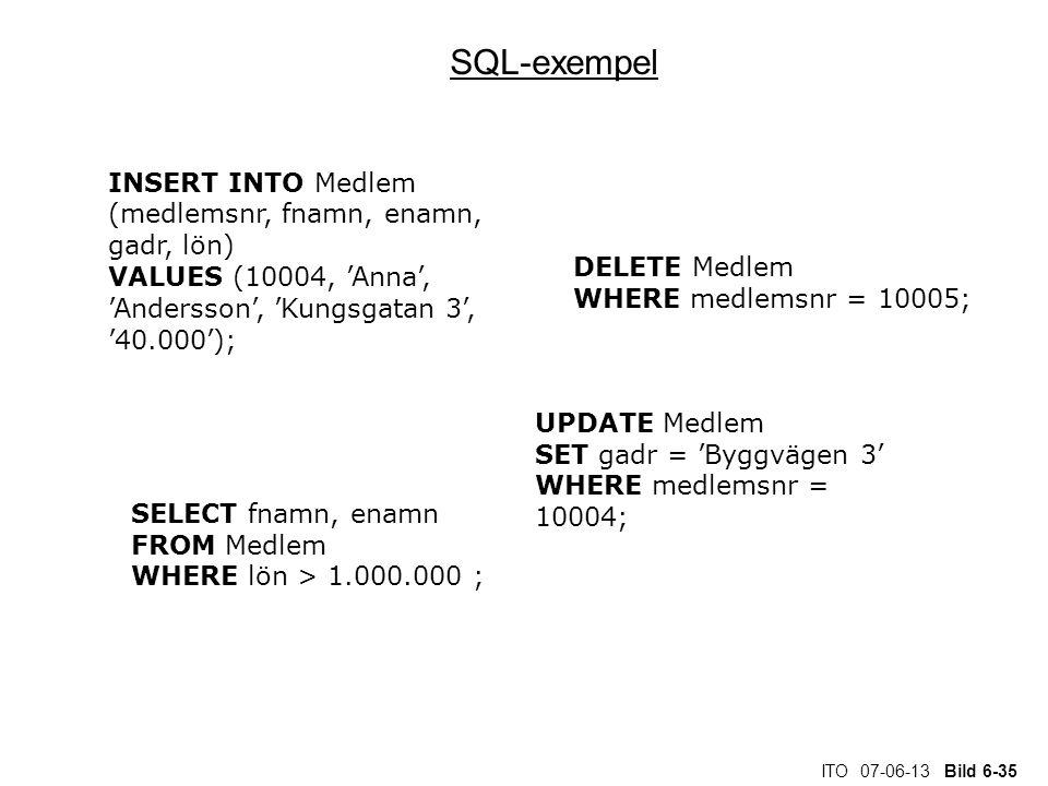 ITO 07-06-13 Bild 6-35 SQL-exempel INSERT INTO Medlem (medlemsnr, fnamn, enamn, gadr, lön) VALUES (10004, 'Anna', 'Andersson', 'Kungsgatan 3', '40.000