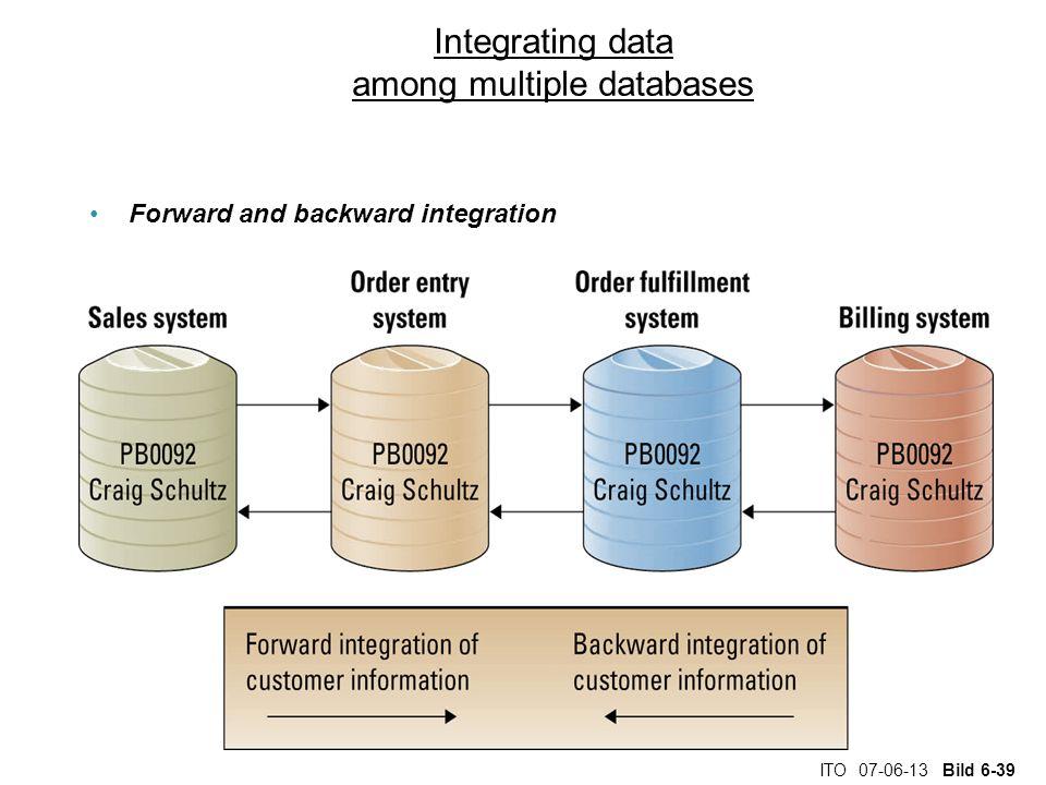 ITO 07-06-13 Bild 6-39 Integrating data among multiple databases Forward and backward integration