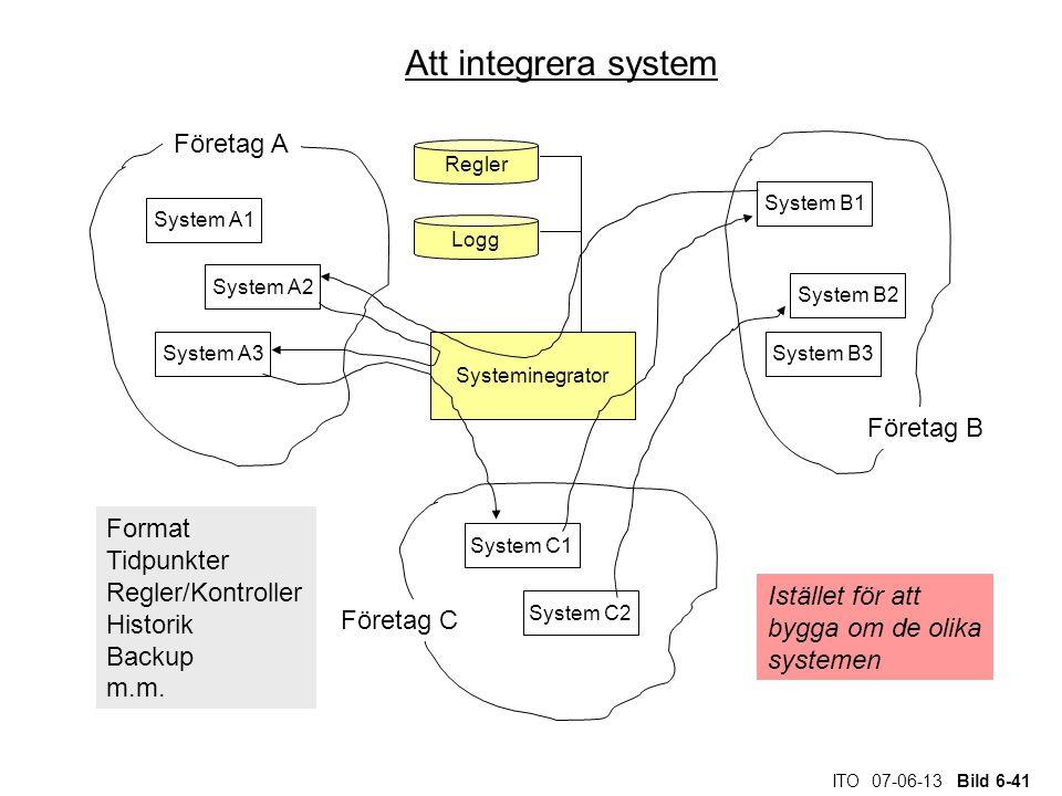ITO 07-06-13 Bild 6-41 Att integrera system System A1 Systeminegrator System B2 System A2 System B1 System A3System B3 System C2 System C1 Företag A F