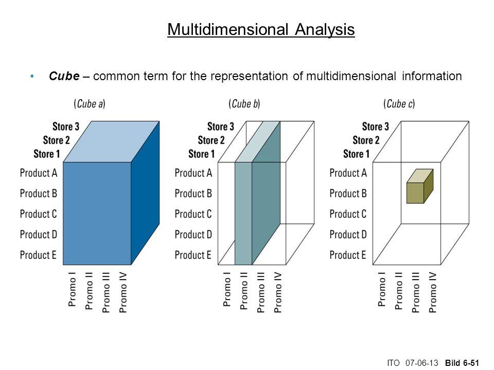 ITO 07-06-13 Bild 6-51 Multidimensional Analysis Cube – common term for the representation of multidimensional information