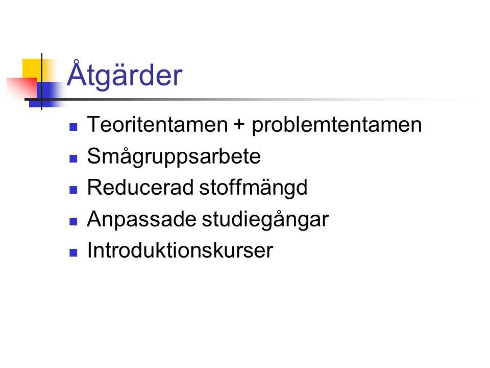 Åtgärder Teoritentamen + problemtentamen Smågruppsarbete Reducerad stoffmängd Anpassade studiegångar Introduktionskurser