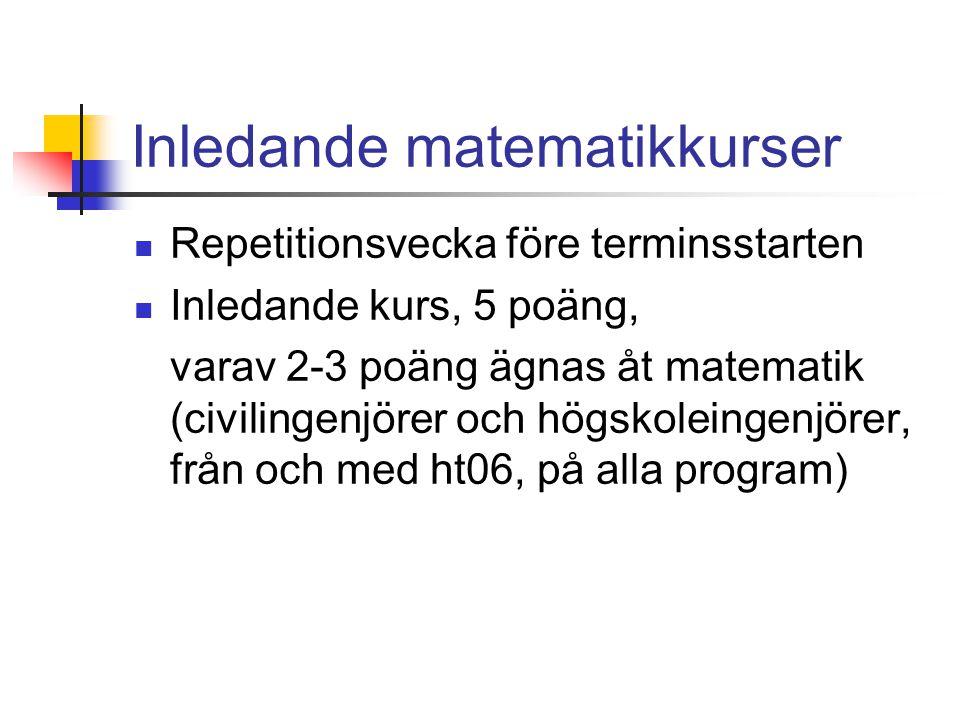 Inledande matematikkurser Repetitionsvecka före terminsstarten Inledande kurs, 5 poäng, varav 2-3 poäng ägnas åt matematik (civilingenjörer och högskoleingenjörer, från och med ht06, på alla program)