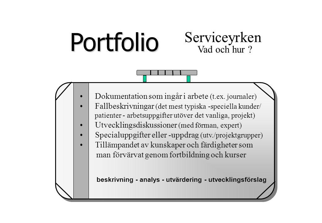 Portfolio Serviceyrken Vad och hur . Dokumentation som ingår i arbete (t.ex.