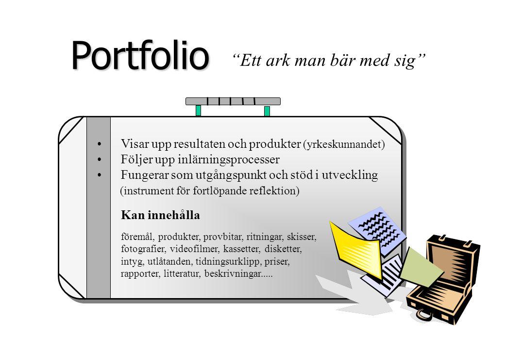 Portfolio Fördelar - styrka Möjlighet att få fram processen och utvecklingen Ger ett helhetsperspektiv Anknuten till verkligheten ute i arbetslivet Är inte beroende av tillfälligheter/situationsfaktorer Möjlighet till profilering Har redan utvärderats