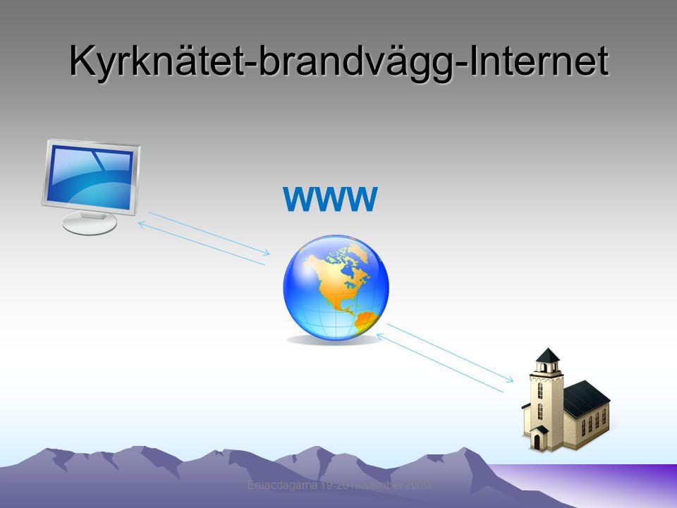Kyrknätet-brandvägg-Internet Eniacdagarna 19-20 november 2009 WWW