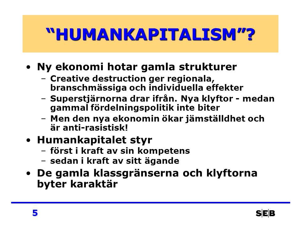 5 HUMANKAPITALISM .