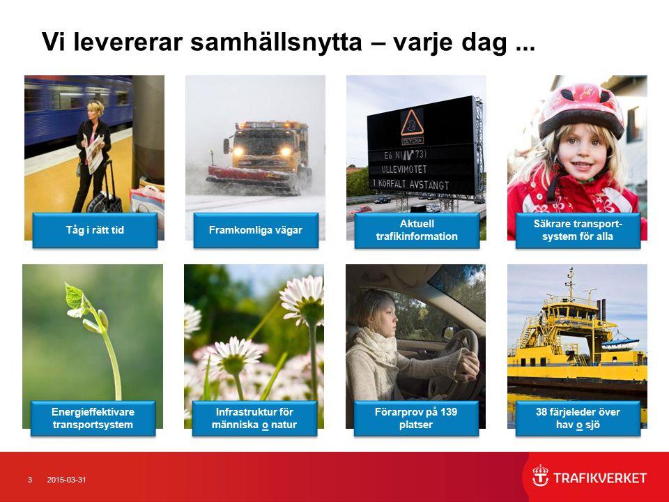 32015-03-31 Tåg i rätt tid Framkomliga vägar Aktuell trafikinformation Säkrare transport- system för alla Energieffektivare transportsystem Infrastruktur för människa o natur Förarprov på 139 platser 38 färjeleder över hav o sjö Vi levererar samhällsnytta – varje dag...