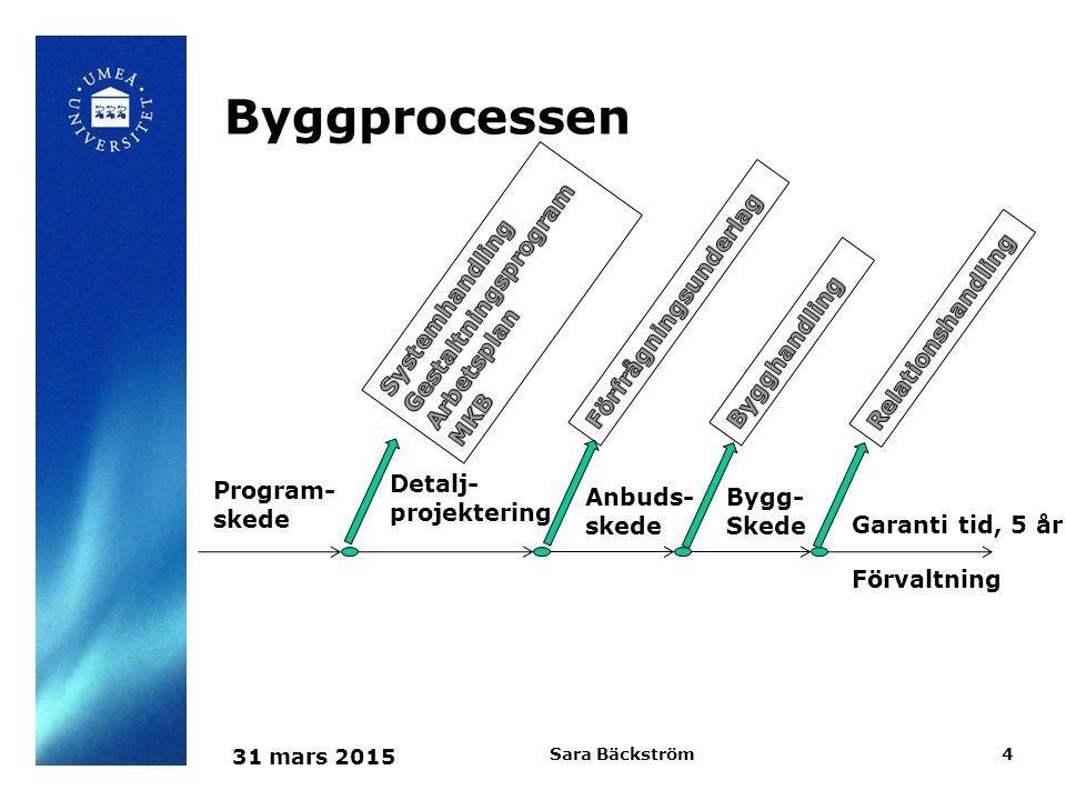 31 mars 2015 Sara Bäckström5 Processen förenklas på trafikverket